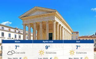 Météo Nîmes: Prévisions du samedi 23 janvier 2021