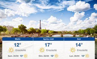 Météo Paris: Prévisions du vendredi 23 avril 2021