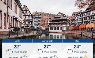 Météo Strasbourg: Prévisions du samedi 27 juin 2020