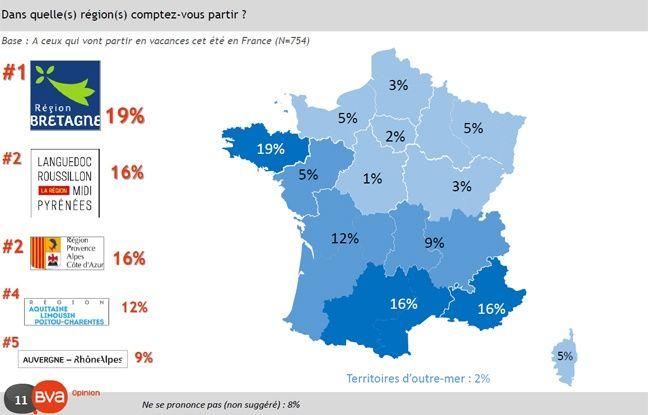 Infographie Baromètre des entreprises du voyage, le 23/06/2016.
