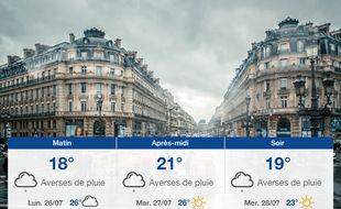 Météo Paris: Prévisions du dimanche 25 juillet 2021
