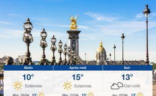Météo Paris: Prévisions du lundi 19 avril 2021