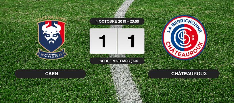 Ligue 2, 10ème journée: Caen et Châteauroux se quittent dos à dos (1-1)