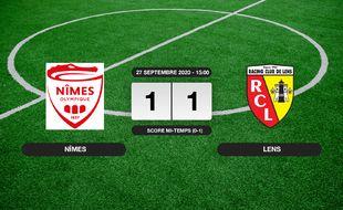 Nîmes - RC Lens: Nîmes et le RC Lens se quittent sur un nul (1-1)
