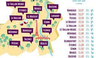 Etude sur les loyers à Bordeaux et en périphérie par SeLoger, le 4 septembre 2017
