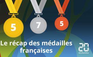 Le bilan des médailles jour 7