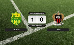 Ligue 1, 9ème journée: Le FC Nantes s'impose à domicile 1-0 contre l'OGC Nice