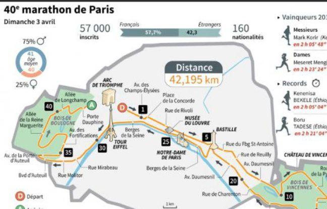40e marathon de Paris