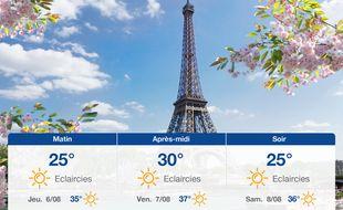 Météo Paris: Prévisions du mercredi 5 août 2020