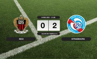 OGC Nice - RC Strasbourg: 0-2 pour le RC Strasbourg contre l'OGC Nice à l'Allianz Riviera