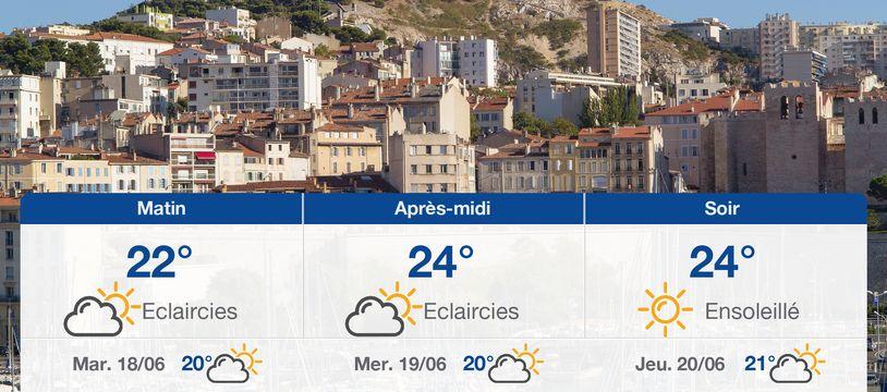 Météo Marseille: Prévisions du lundi 17 juin 2019