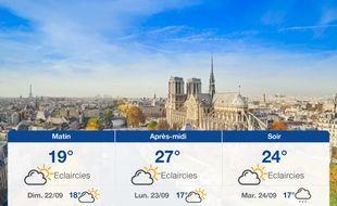 Météo Paris: Prévisions du samedi 21 septembre 2019