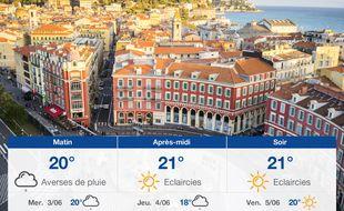 Météo Nice: Prévisions du mardi 2 juin 2020