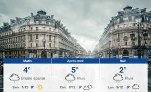 Météo Paris: Prévisions du vendredi 6 décembre 2019