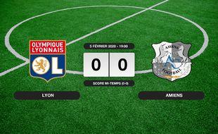 OL - Amiens: Match nul entre l'OL et Amiens (0-0)