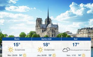 Météo Paris: Prévisions du mardi 28 septembre 2021