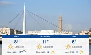 Météo Le Havre: Prévisions du lundi 3 mai 2021