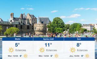 Météo Nantes: Prévisions du lundi 12 avril 2021