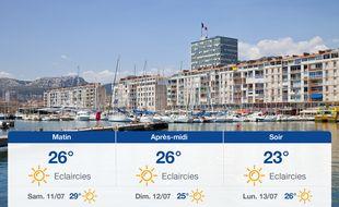 Météo Toulon: Prévisions du vendredi 10 juillet 2020