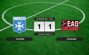 Ligue 2, 25ème journée: Auxerre et Guingamp se quittent dos à dos (1-1)