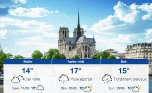 Météo Paris: Prévisions du vendredi 10 mai 2019