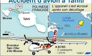 Seize corps ont été repêchés et quatre personnes étaient toujours portées disparues vendredi, après l'accident d'un avion régional qui s'est écrasé jeudi peu après son décollage dans le lagon de Moorea, île de Polynésie française.