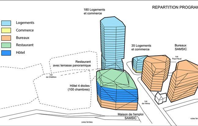 Le projet immobilier du groupe Samsic à la gare de Rennes comprend cinq bâtiments dont une tour de 26 étages.