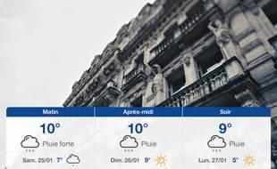Météo Montpellier: Prévisions du vendredi 24 janvier 2020