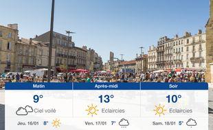 Météo Bordeaux: Prévisions du mercredi 15 janvier 2020