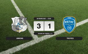 Ligue 2, 30ème journée: Amiens vainqueur de Troyes 3 à 1 au stade de la Licorne
