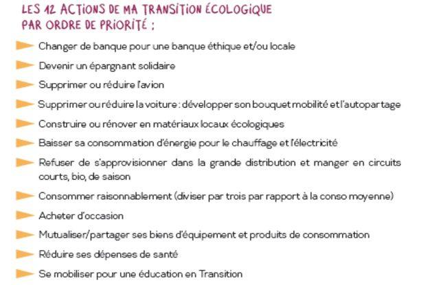 Les douze actions prioritaires pour engager une transition écologique selon Jérémie Pichon et Bénédicte Moret.