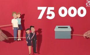 Capture d'écran de vidéo de la Netscouade sur les modalités de l'élection des sénateurs.