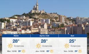 Météo Marseille: Prévisions du mardi 11 août 2020