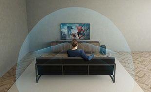 La sensation de bulle sonore créée par les systèmes audio Dolby Atmos.