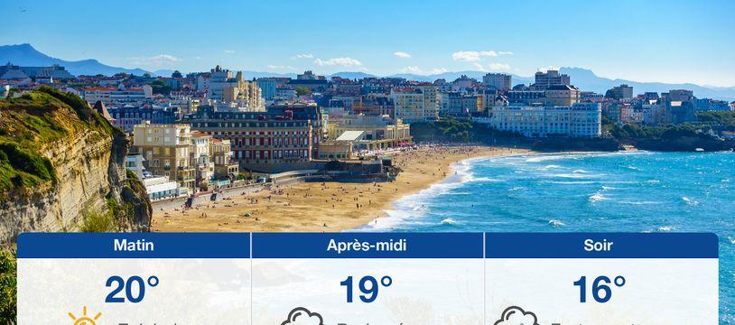 Météo Biarritz: Prévisions du lundi 21 juin 2021