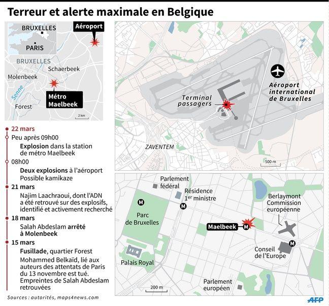 Les attentats du 22 mars à Bruxelles.