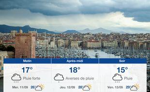 Météo Marseille: Prévisions du mardi 10 septembre 2019