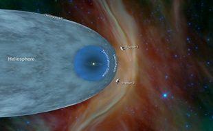 La position des sondes Voyager 1 et 2 en décembre 2018, à la frontière de l'espace interstellaire.