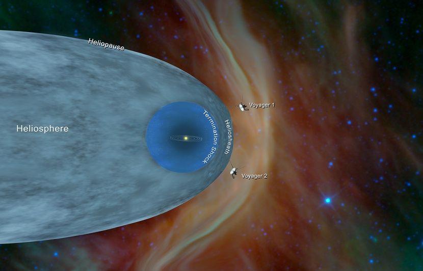La Nasa réduit le chauffage pour prolonger la durée de vie de la sonde Voyager 2