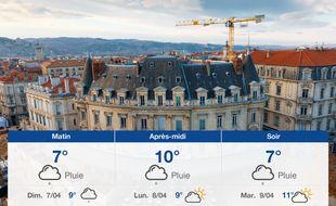Météo Valence: Prévisions du samedi 6 avril 2019