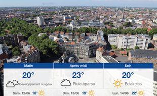 Météo Lille: Prévisions du vendredi 11 juin 2021