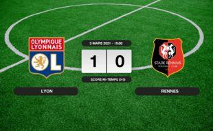 OL - Stade Rennais: 1-0 pour l'OL contre le Stade Rennais au Groupama Stadium