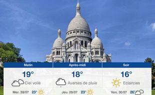 Météo Paris: Prévisions du mardi 27 juillet 2021