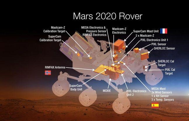 Le nouveau rover est équipé de divers instruments, dont le micro développé par une équipe française.
