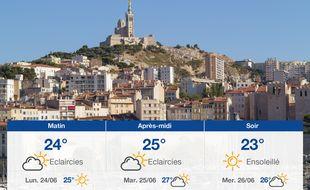 Météo Marseille: Prévisions du dimanche 23 juin 2019