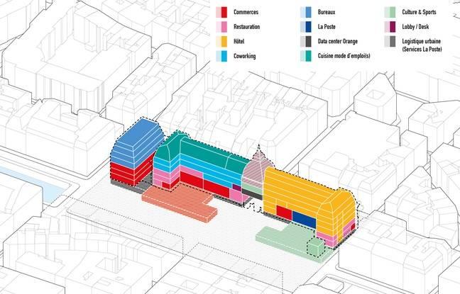 Vue d'ensemble du projet d'aménagement du Palais du commerce.