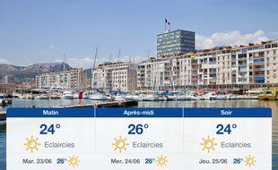 Météo Toulon: Prévisions du lundi 22 juin 2020