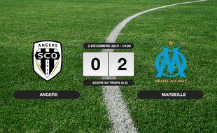 Ligue 1, 16ème journée: L'OM s'impose à l'extérieur 0-2 contre Angers SCO