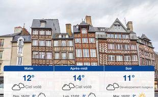 Météo Rennes: Prévisions du samedi 15 février 2020