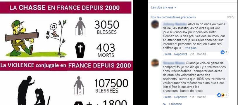 Le visuel comparatif polémique partagé par le Planning familial de Paris.